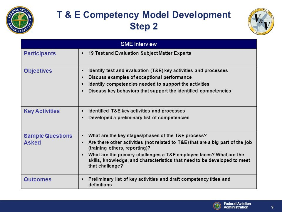 9 Federal Aviation Administration T & E Competency Model Development Step 2 SME Interview Participants  19 Test and Evaluation Subject Matter Experts Objectives  Identify test and evaluation (T&E) key activities and processes  Discuss examples of exceptional performance  Identify competencies needed to support the activities  Discuss key behaviors that support the identified competencies Key Activities  Identified T&E key activities and processes  Developed a preliminary list of competencies Sample Questions Asked  What are the key stages/phases of the T&E process.