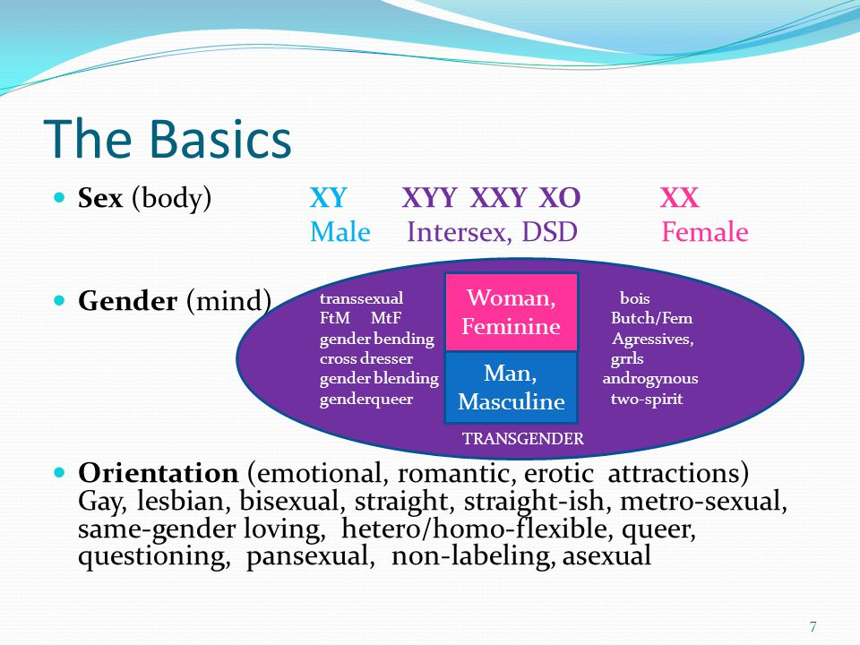 The Basics Sex (body) XY XYY XXY XO XX Male Intersex, DSD Female Gender (mind) Orientation (emotional, romantic, erotic attractions) Gay, lesbian, bisexual, straight, straight-ish, metro-sexual, same-gender loving, hetero/homo-flexible, queer, questioning, pansexual, non-labeling, asexual T transsexual bois FtM MtF Butch/Fem gender bending Agressives, cross dresser grrls gender blending androgynous genderqueer two-spirit TRANSGENDER Woman, Feminine Man, Masculine 7