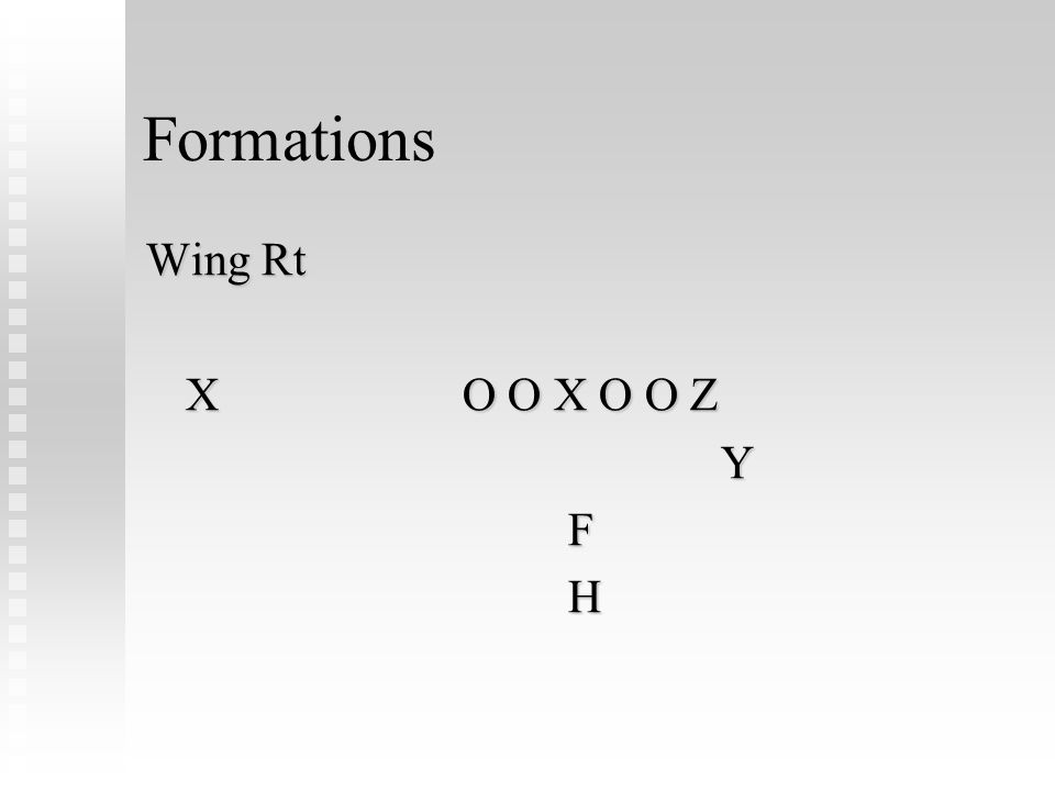 Formations Wing Rt XO O X O O Z YFH