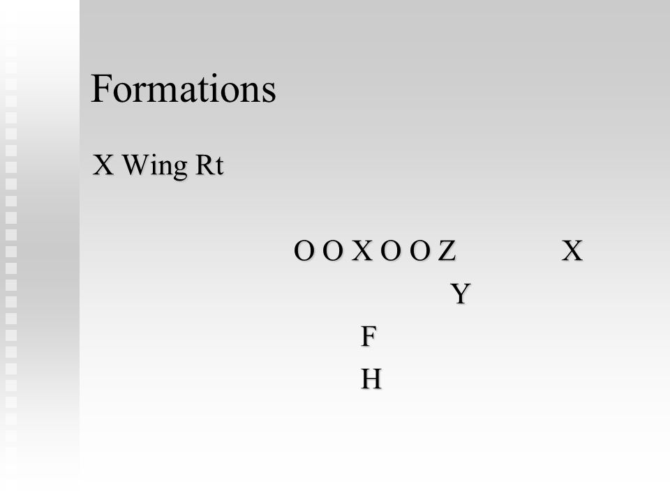 Formations X Wing Rt O O X O O ZX YFH