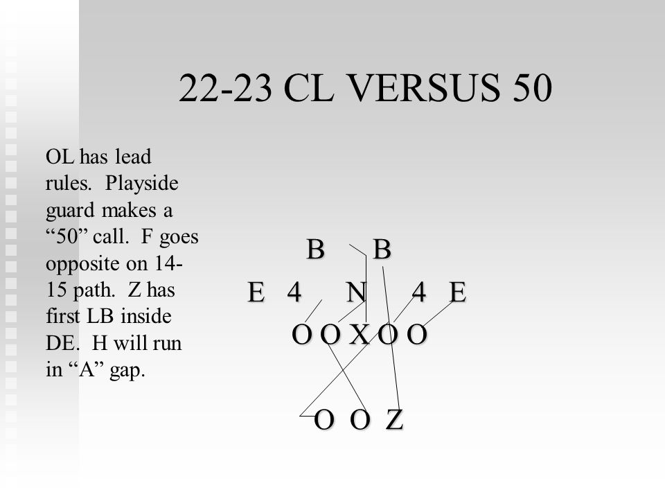 "22-23 CL VERSUS 50 B B B B E 4 N 4 E E 4 N 4 E O O X O O O O Z O O Z OL has lead rules. Playside guard makes a ""50"" call. F goes opposite on 14- 15 pa"