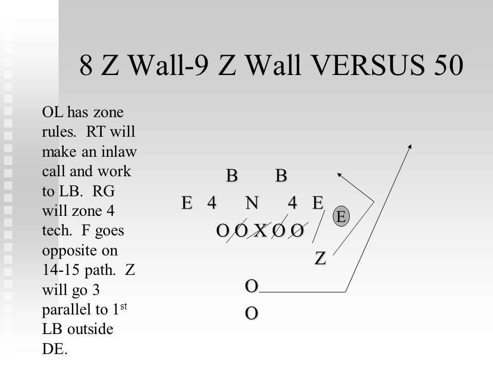 8 Z Wall-9 Z Wall VERSUS 50 B B B B E 4 N 4 E E 4 N 4 E O O X O O Z O O OL has zone rules. RT will make an inlaw call and work to LB. RG will zone 4 t