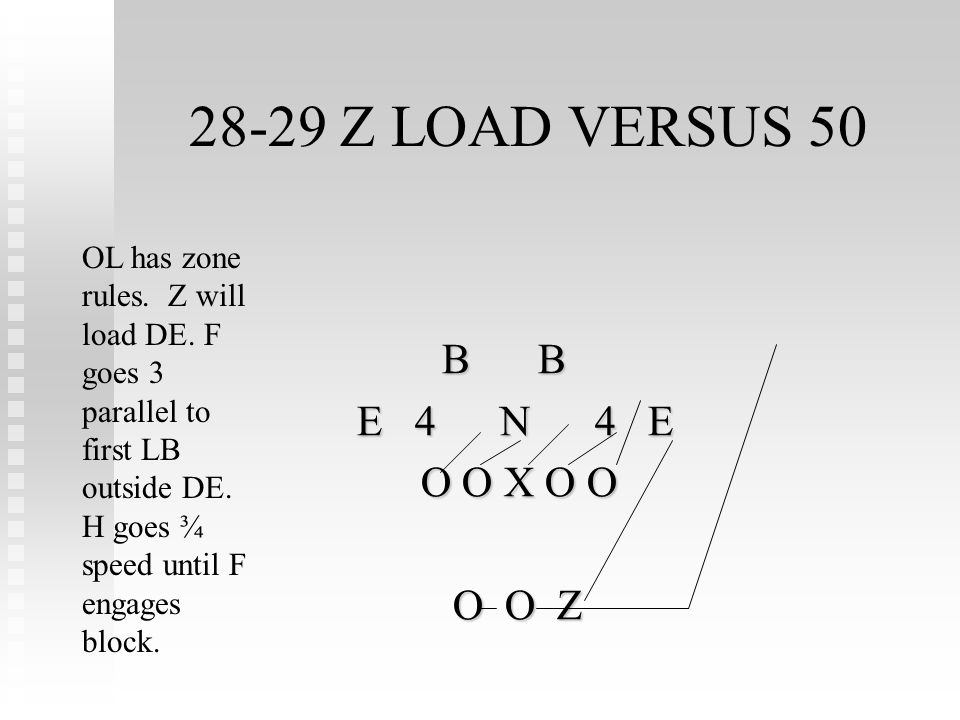 28-29 Z LOAD VERSUS 50 B B B B E 4 N 4 E E 4 N 4 E O O X O O O O Z O O Z OL has zone rules. Z will load DE. F goes 3 parallel to first LB outside DE.