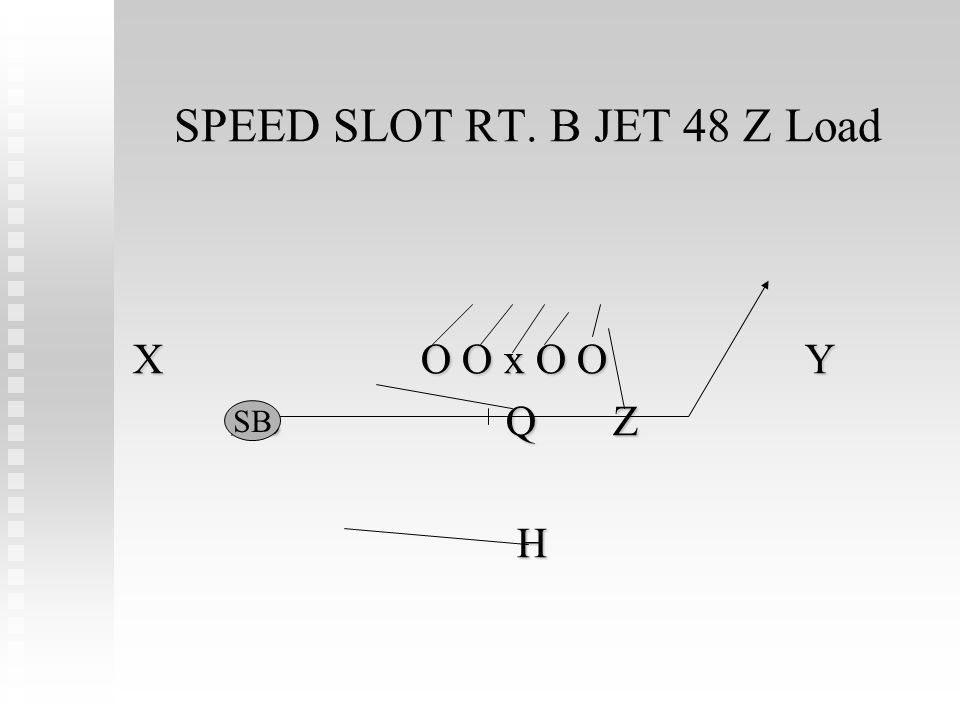SPEED SLOT RT. B JET 48 Z Load XO O x O OY SB QZ H SB