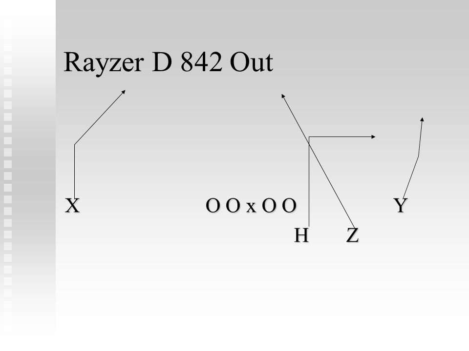 Rayzer D 842 Out XO O x O OY HZ HZ
