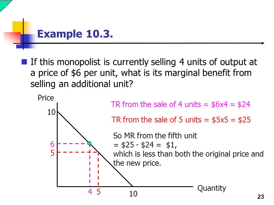 23 Example 10.3. If this monopolist is currently selling 4 units of output at a price of $6 per unit, what is its marginal benefit from selling an add