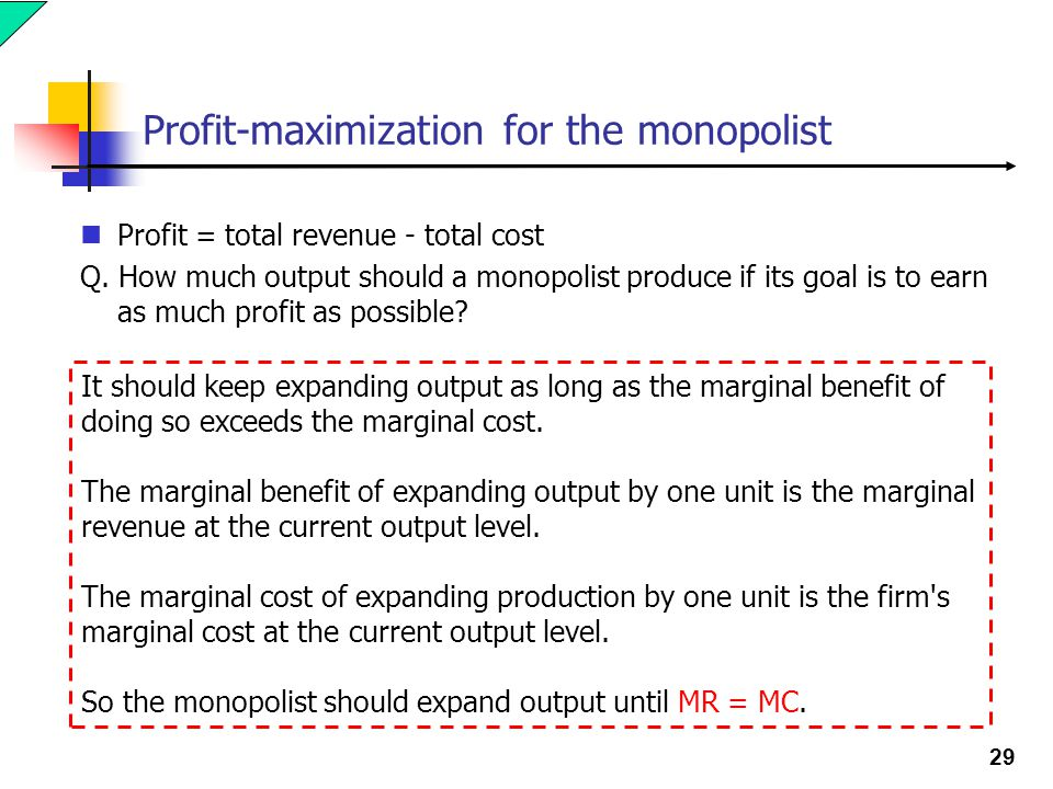 29 Profit-maximization for the monopolist Profit = total revenue - total cost Q.