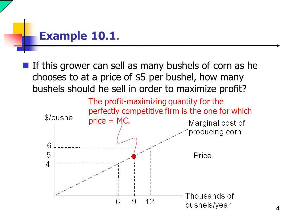 4 Example 10.1. If this grower can sell as many bushels of corn as he chooses to at a price of $5 per bushel, how many bushels should he sell in order