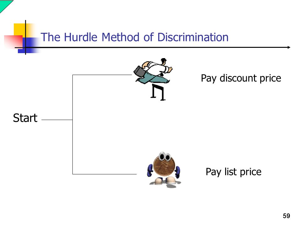 59 The Hurdle Method of Discrimination Start Pay discount price Pay list price