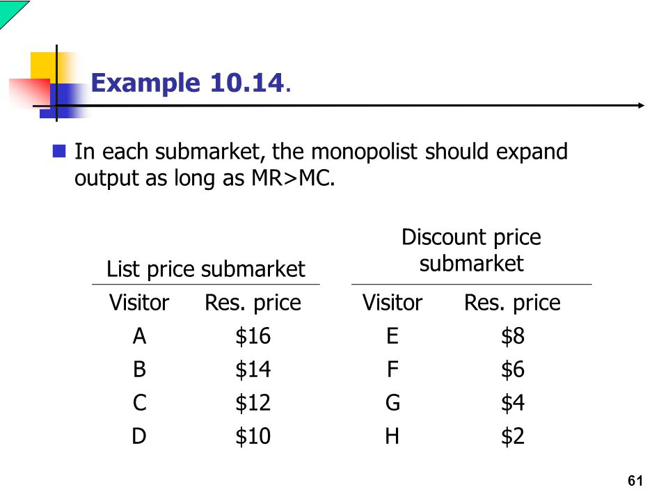 61 Example 10.14. In each submarket, the monopolist should expand output as long as MR>MC.
