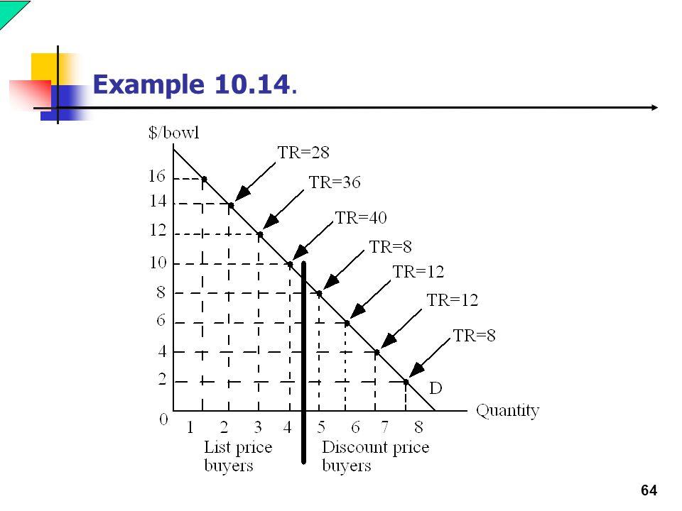 64 Example 10.14.
