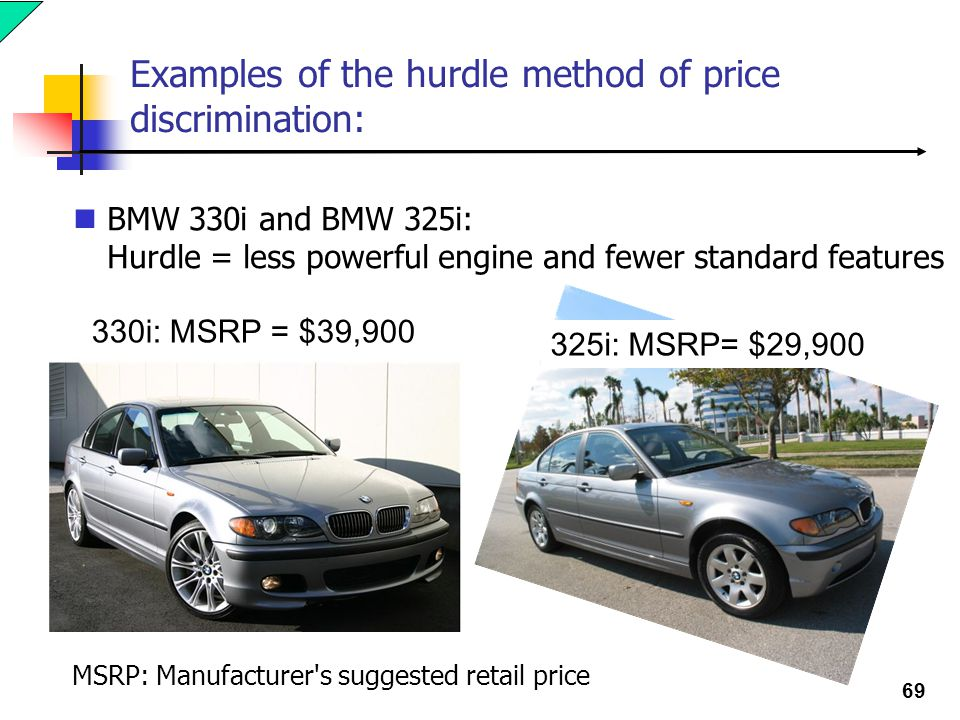 69 Examples of the hurdle method of price discrimination: BMW 330i and BMW 325i: Hurdle = less powerful engine and fewer standard features 330i: MSRP = $39,900 325i: MSRP= $29,900 MSRP: Manufacturer s suggested retail price
