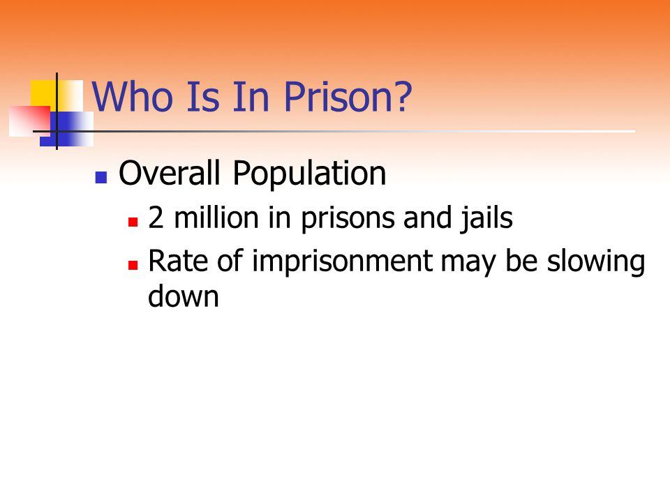 Who Is In Prison? Overall Population 2 million in prisons and jails Rate of imprisonment may be slowing down