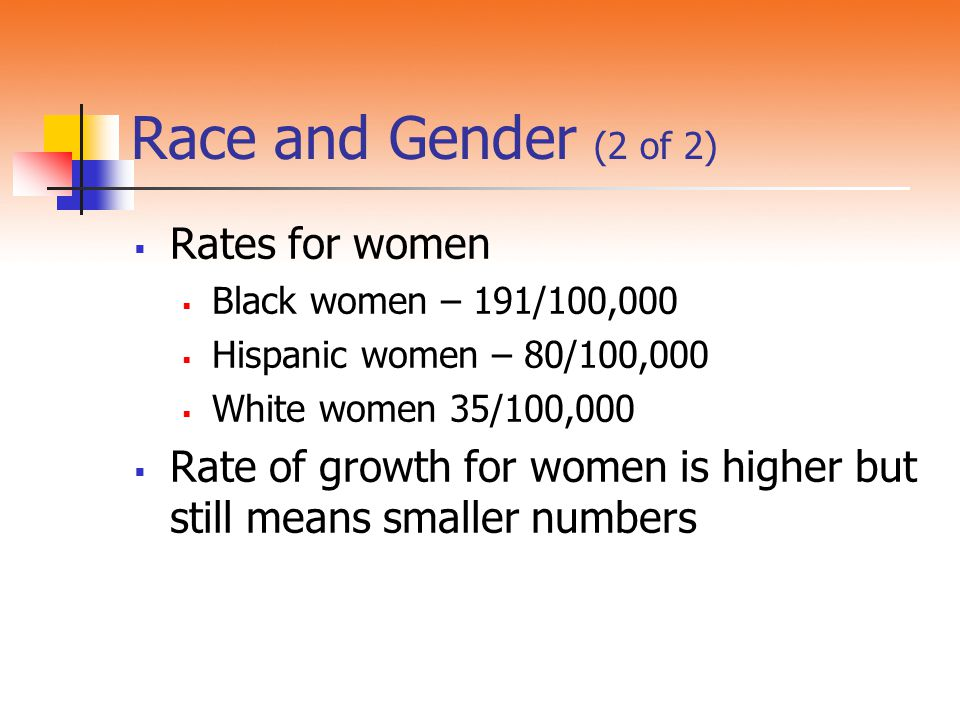 Race and Gender (2 of 2)  Rates for women  Black women – 191/100,000  Hispanic women – 80/100,000  White women 35/100,000  Rate of growth for wom