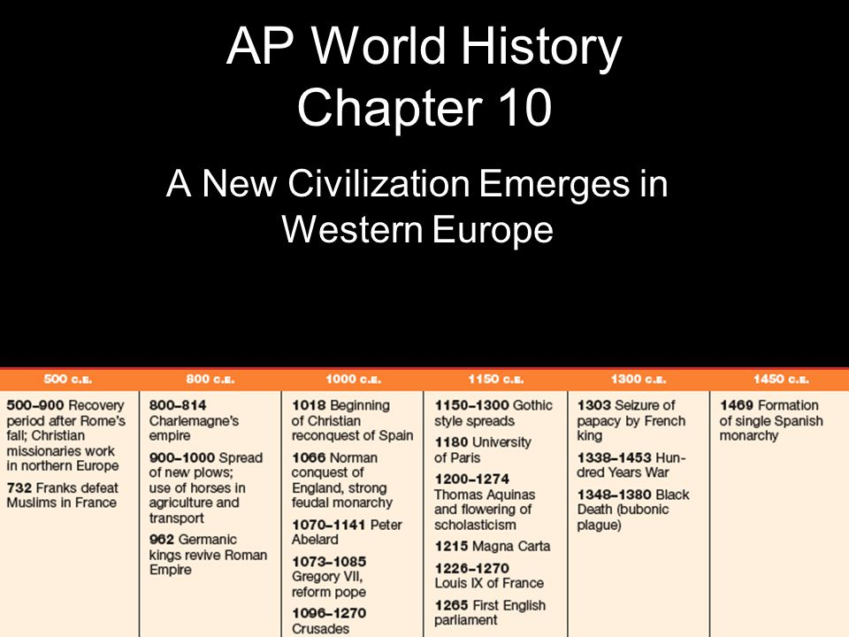 AP World History Chapter 10 A New Civilization Emerges in Western Europe