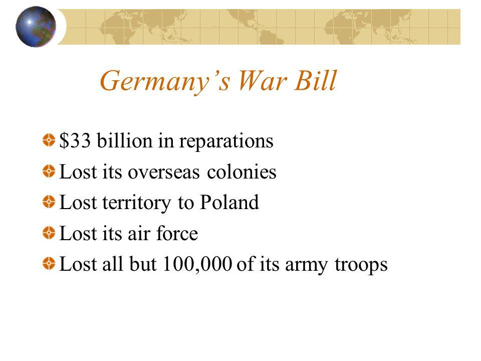Treaty of Versailles (1919) Lloyd George, Orlando, Clemenceau, Wilson
