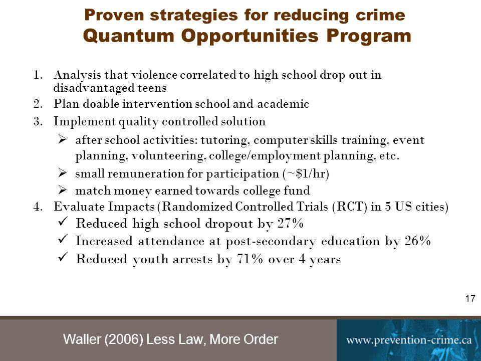 Waller (2006) Less Law, More Order 17 Proven strategies for reducing crime Quantum Opportunities Program 1.Analysis that violence correlated to high school drop out in disadvantaged teens 2.Plan doable intervention school and academic 3.Implement quality controlled solution  after school activities: tutoring, computer skills training, event planning, volunteering, college/employment planning, etc.