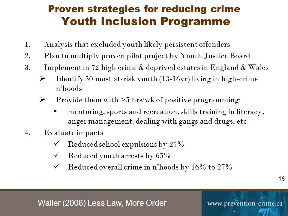 Waller (2006) Less Law, More Order 18 Proven strategies for reducing crime Youth Inclusion Programme 1.Analysis that excluded youth likely persistent offenders 2.Plan to multiply proven pilot project by Youth Justice Board 3.Implement in 72 high crime & deprived estates in England & Wales  Identify 50 most at-risk youth (13-16yr) living in high-crime n'hoods  Provide them with >5 hrs/wk of positive programming:  mentoring, sports and recreation, skills training in literacy, anger management, dealing with gangs and drugs, etc.