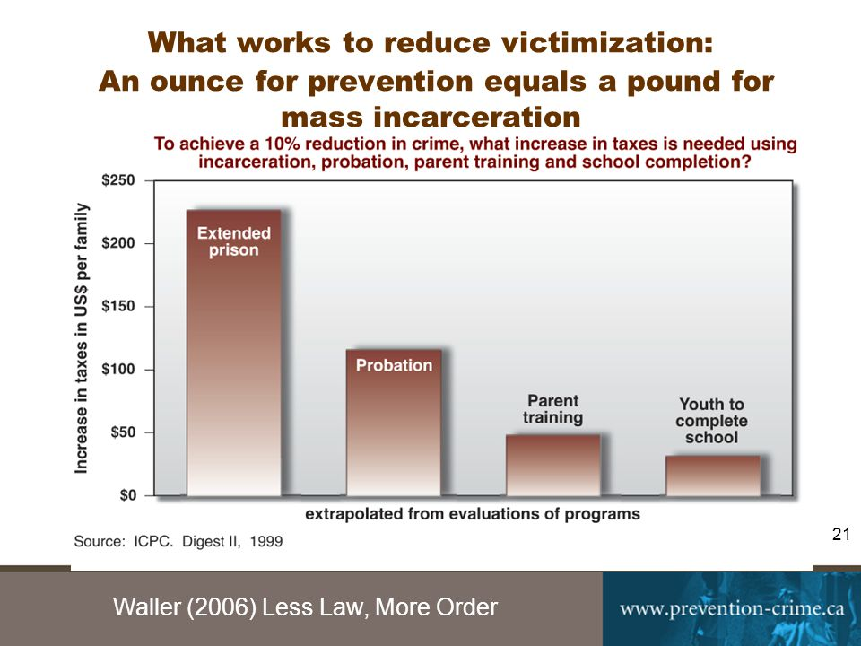 Waller (2006) Less Law, More Order 21 What works to reduce victimization: An ounce for prevention equals a pound for mass incarceration