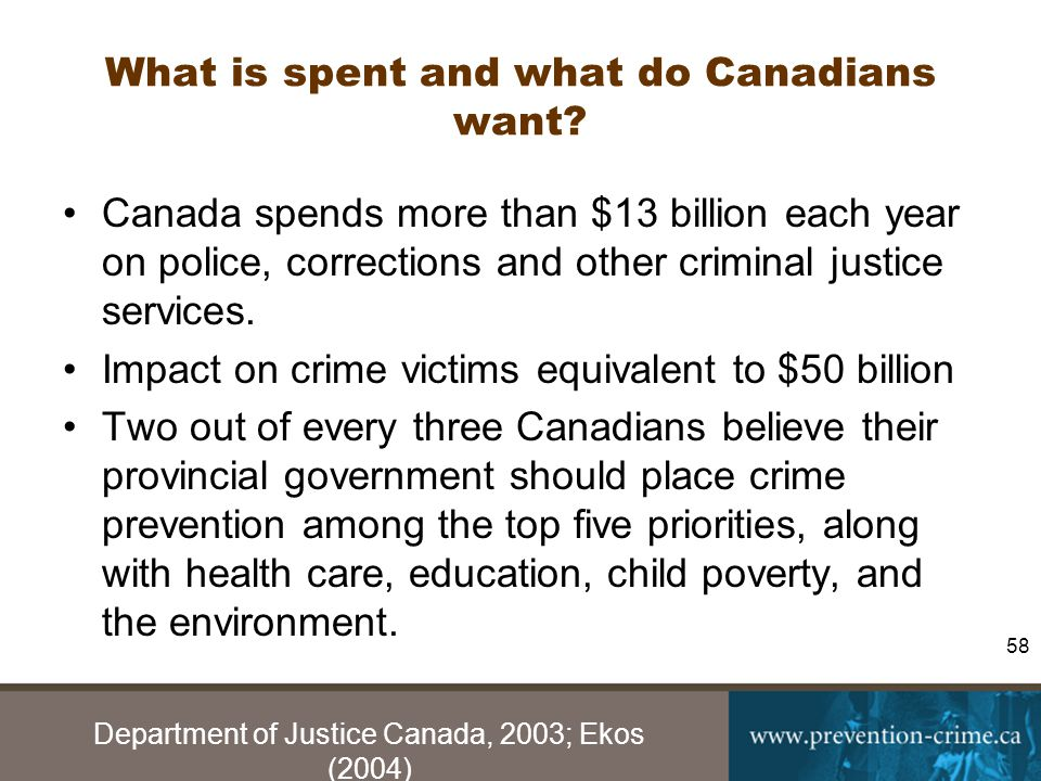 Department of Justice Canada, 2003; Ekos (2004) 58 What is spent and what do Canadians want.