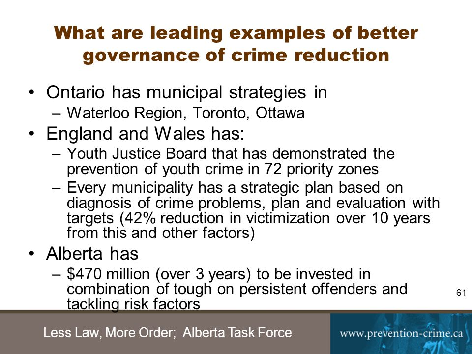 Less Law, More Order; Alberta Task Force 61 What are leading examples of better governance of crime reduction Ontario has municipal strategies in –Waterloo Region, Toronto, Ottawa England and Wales has: –Youth Justice Board that has demonstrated the prevention of youth crime in 72 priority zones –Every municipality has a strategic plan based on diagnosis of crime problems, plan and evaluation with targets (42% reduction in victimization over 10 years from this and other factors) Alberta has –$470 million (over 3 years) to be invested in combination of tough on persistent offenders and tackling risk factors