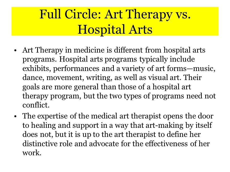 Full Circle: Art Therapy vs.