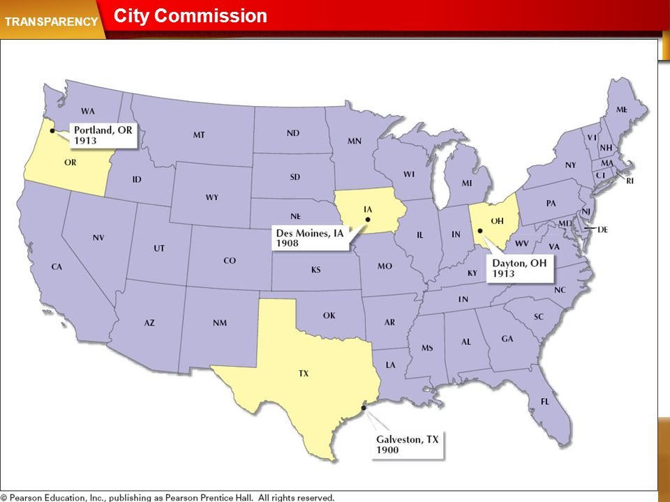 City Commission Transparency: City Commission TRANSPARENCY