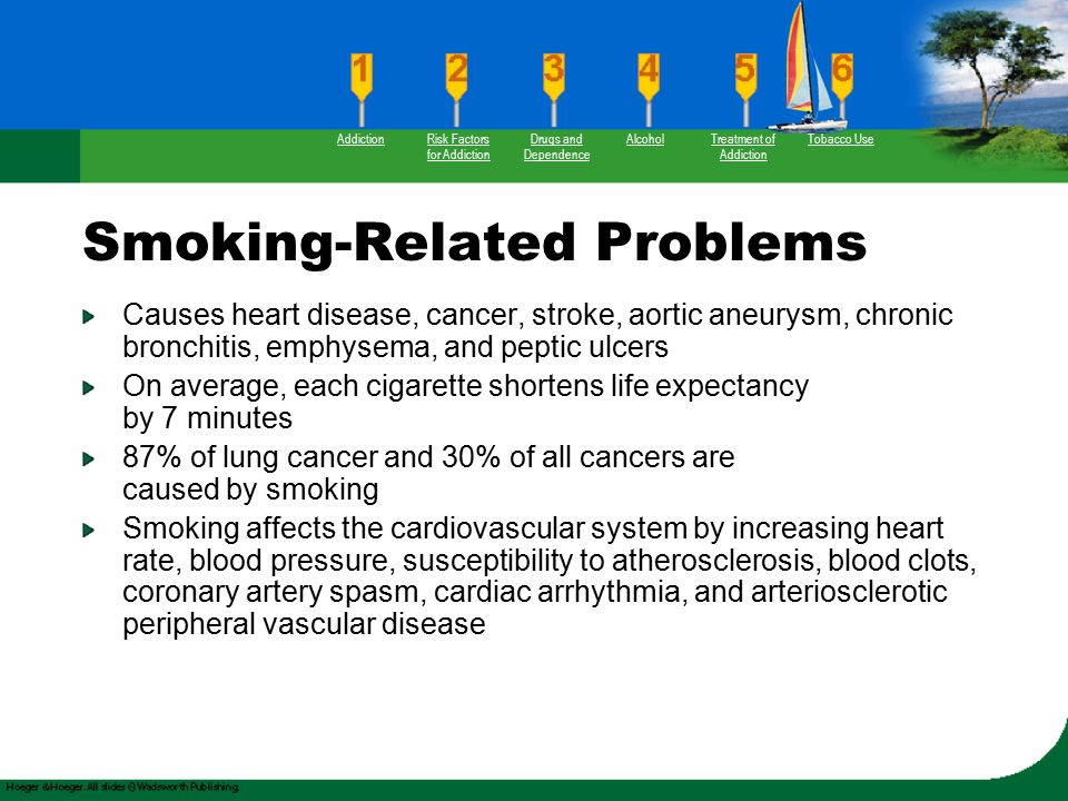 Smoking-Related Problems Causes heart disease, cancer, stroke, aortic aneurysm, chronic bronchitis, emphysema, and peptic ulcers On average, each ciga