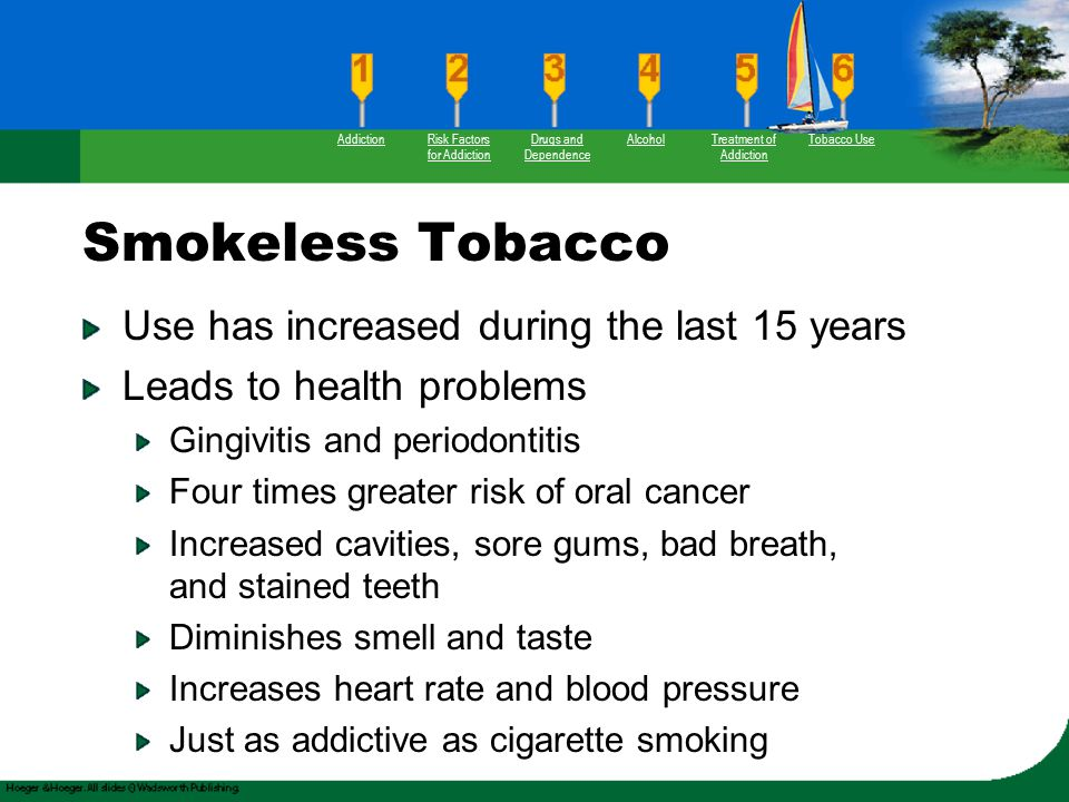 Smokeless Tobacco Use has increased during the last 15 years Leads to health problems Gingivitis and periodontitis Four times greater risk of oral can