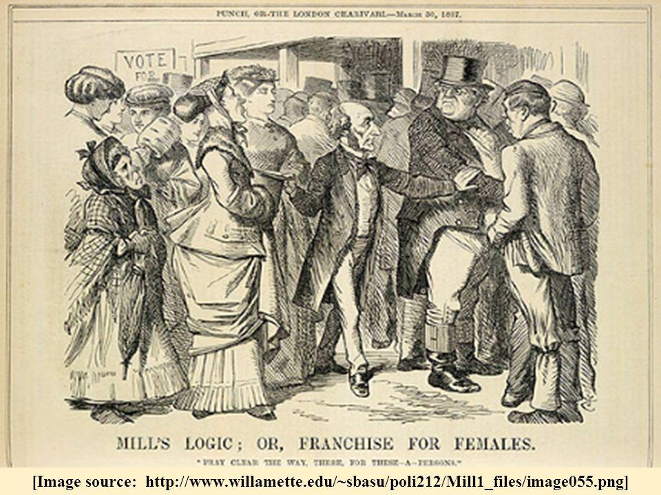 [Image source: http://www.willamette.edu/~sbasu/poli212/Mill1_files/image055.png]