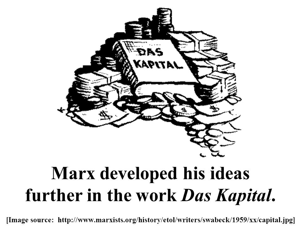 Marx developed his ideas further in the work Das Kapital.
