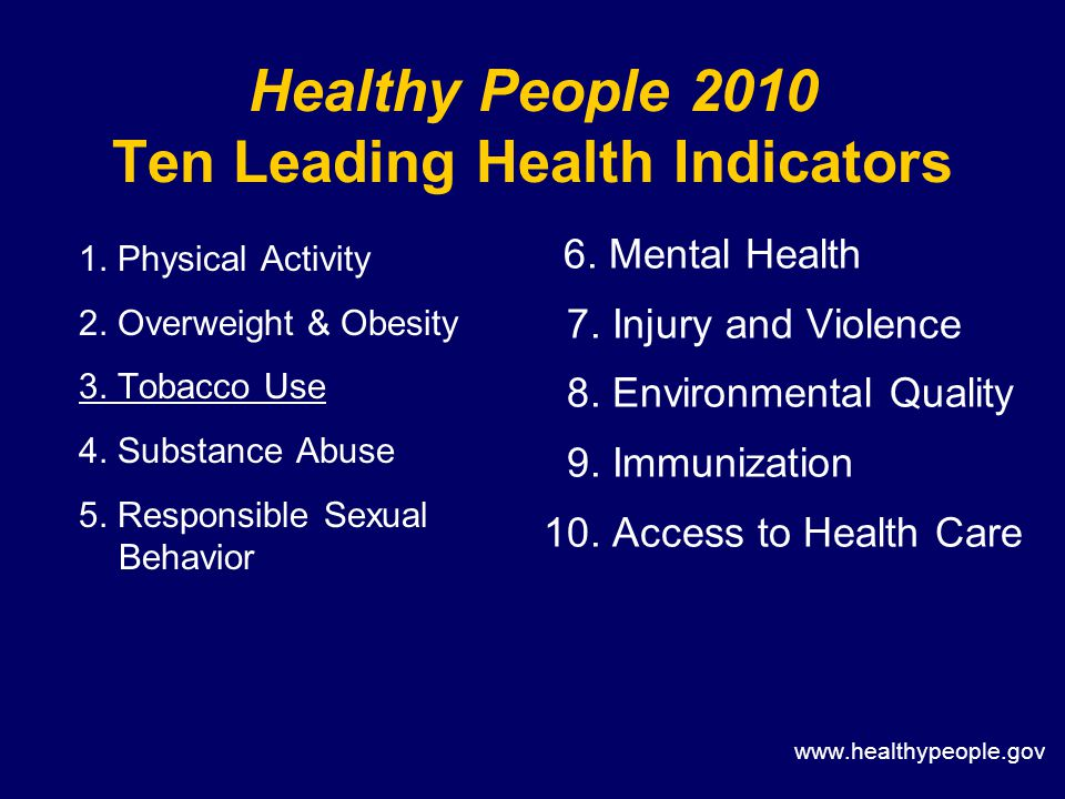 Healthy People 2010 Ten Leading Health Indicators 1.