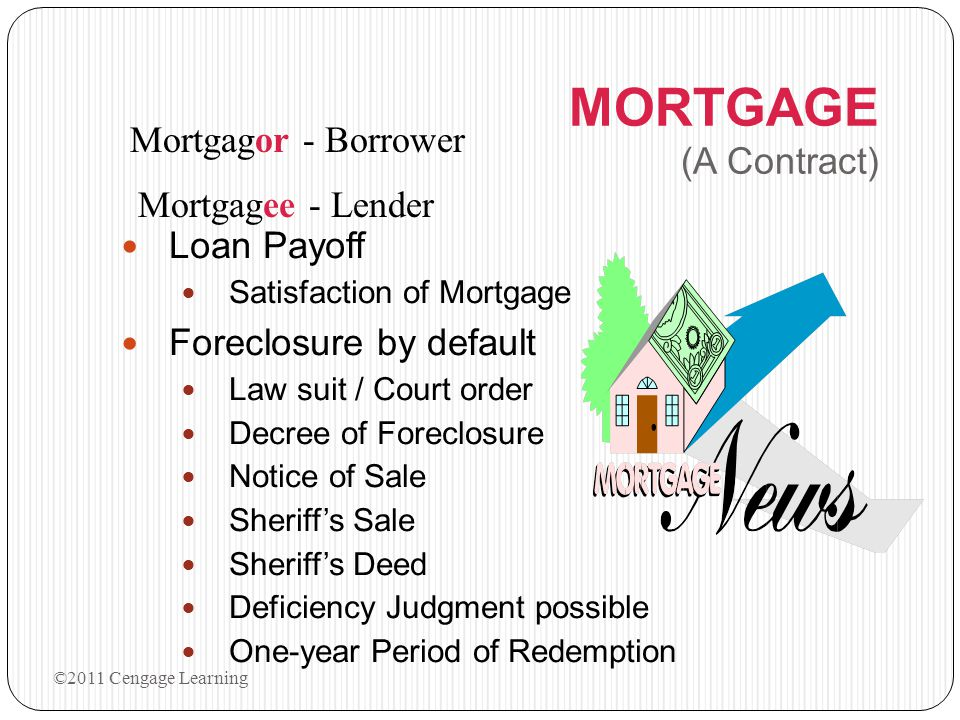 MORTGAGE (A Contract) Loan Payoff Satisfaction of Mortgage Foreclosure by default Law suit / Court order Decree of Foreclosure Notice of Sale Sheriff'