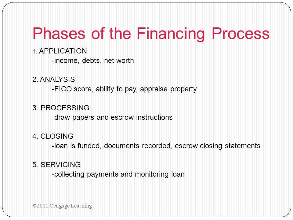 Phases of the Financing Process 1. APPLICATION -income, debts, net worth 2. ANALYSIS -FICO score, ability to pay, appraise property 3. PROCESSING -dra