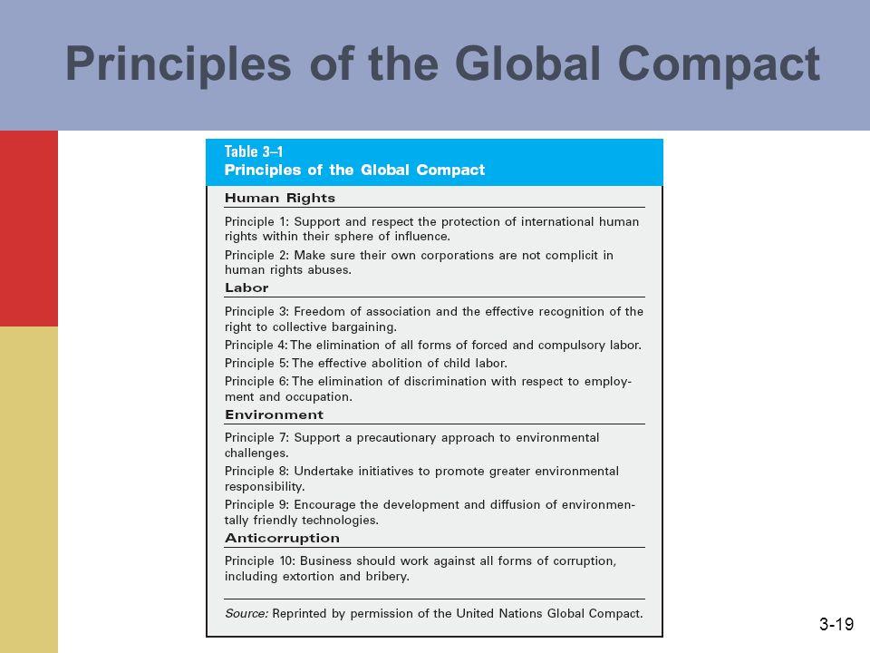 3-19 Principles of the Global Compact