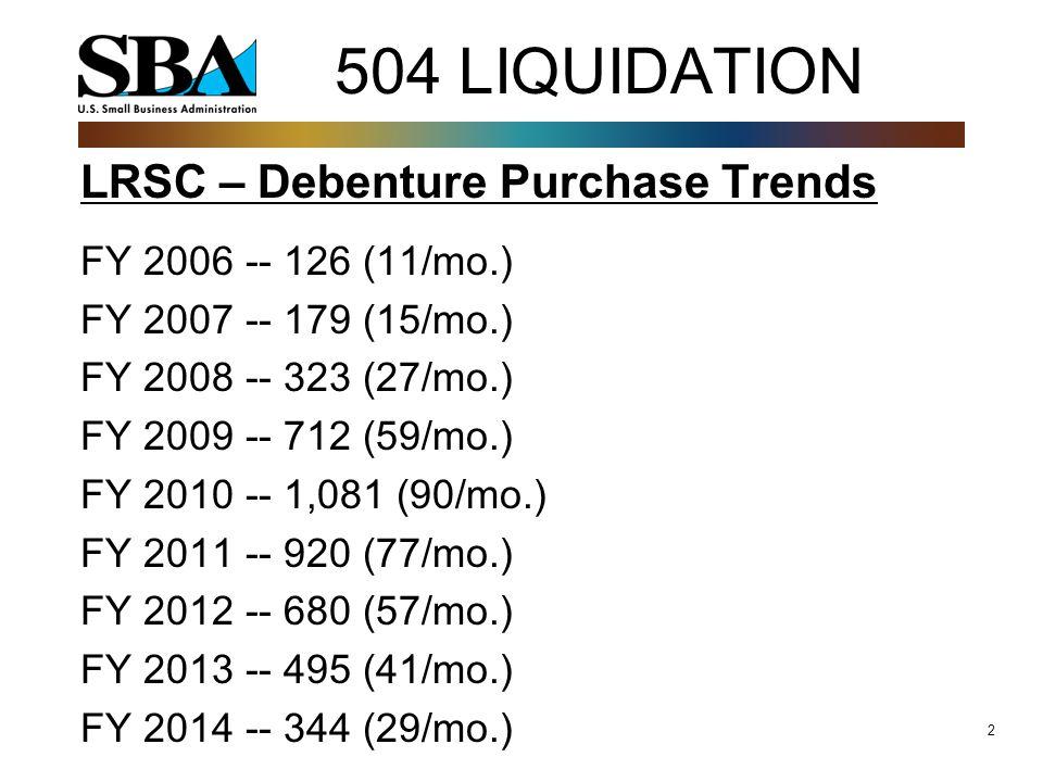 2 504 LIQUIDATION LRSC – Debenture Purchase Trends FY 2006 -- 126 (11/mo.) FY 2007 -- 179 (15/mo.) FY 2008 -- 323 (27/mo.) FY 2009 -- 712 (59/mo.) FY