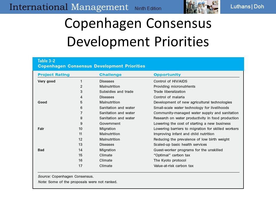 International Management Ninth Edition Luthans | Doh Copenhagen Consensus Development Priorities