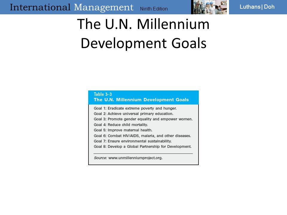 International Management Ninth Edition Luthans | Doh The U.N. Millennium Development Goals