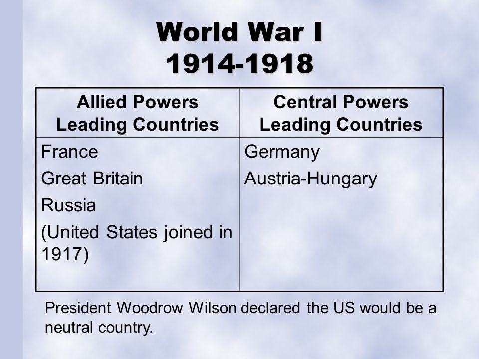 World War I 1914-1918 Allied Powers Leading Countries Central Powers Leading Countries France Great Britain Russia (United States joined in 1917) Germany Austria-Hungary President Woodrow Wilson declared the US would be a neutral country.
