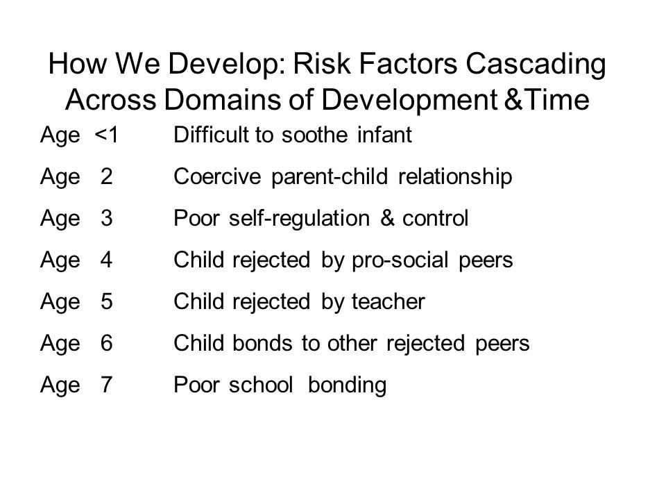 How We Develop: Risk Factors Cascading Across Domains of Development &Time Age <1Difficult to soothe infant Age 2Coercive parent-child relationship Age 3Poor self-regulation & control Age 4Child rejected by pro-social peers Age 5 Child rejected by teacher Age 6 Child bonds to other rejected peers Age 7Poor school bonding