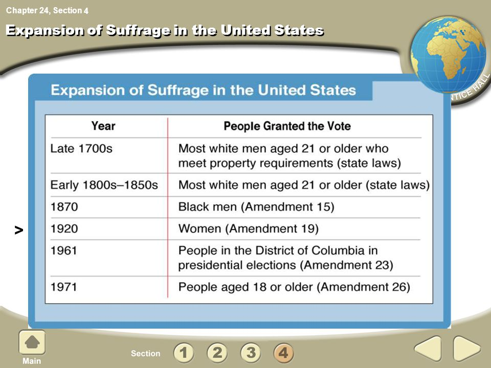 Chapter 24, Section Expansion of Suffrage in the United States 4 >