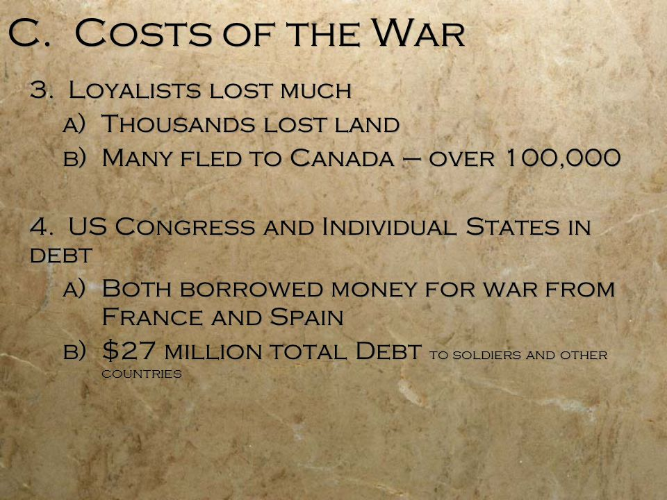 C. Costs of the War 3.