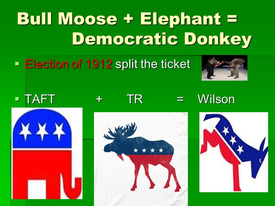 Bull Moose + Elephant = Democratic Donkey  Election of 1912 split the ticket  TAFT + TR = Wilson