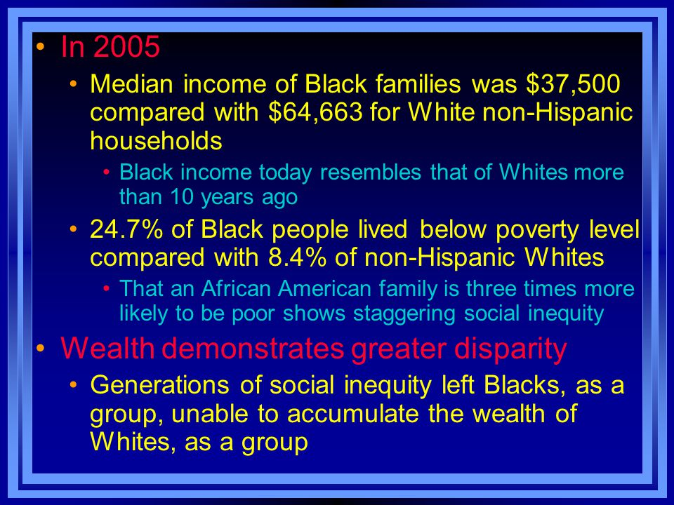 In 2005 Median income of Black families was $37,500 compared with $64,663 for White non-Hispanic households Black income today resembles that of White