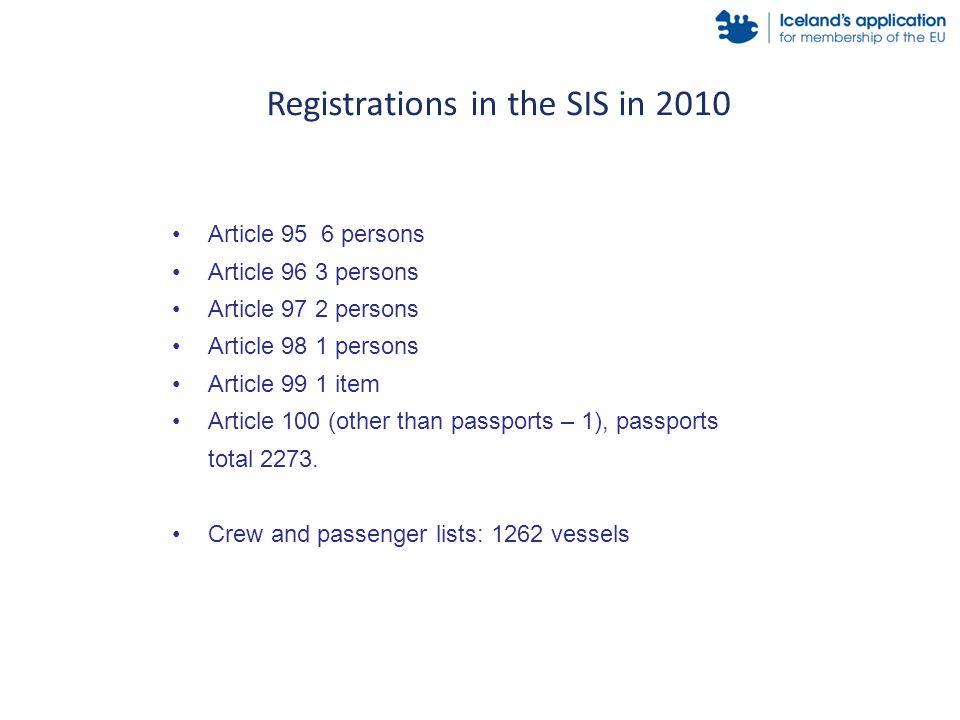 Article 95 6 persons Article 96 3 persons Article 97 2 persons Article 98 1 persons Article 99 1 item Article 100 (other than passports – 1), passports total 2273.