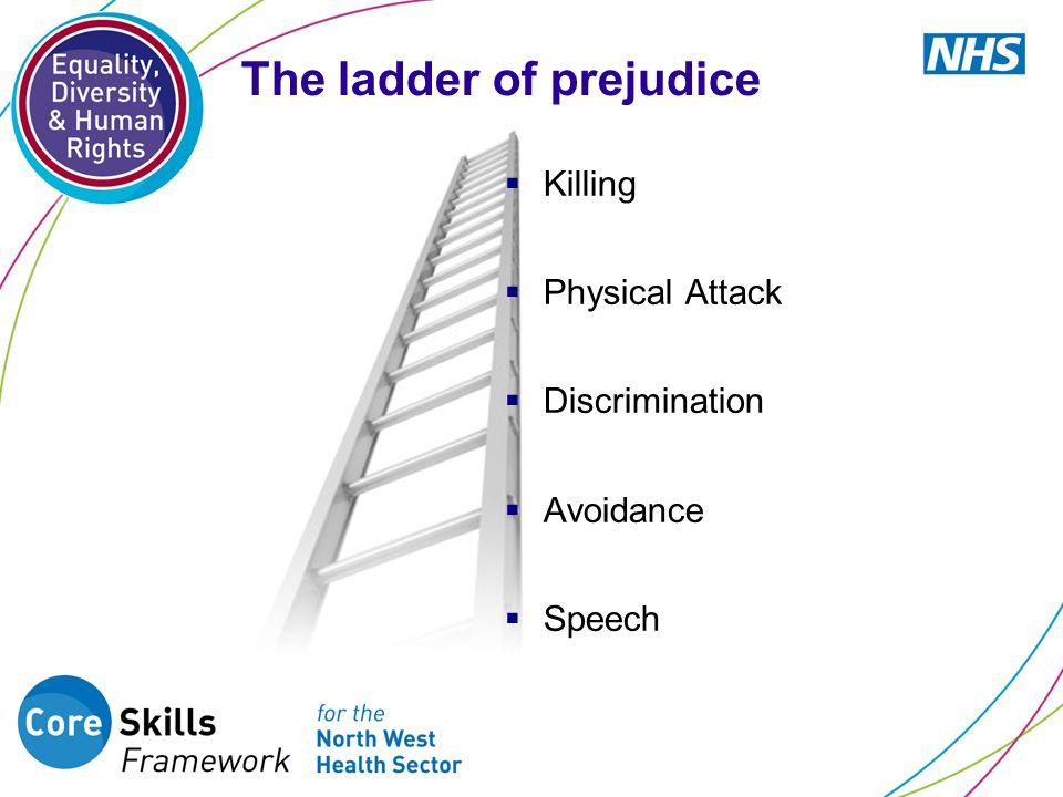  Killing  Physical Attack  Discrimination  Avoidance  Speech The ladder of prejudice