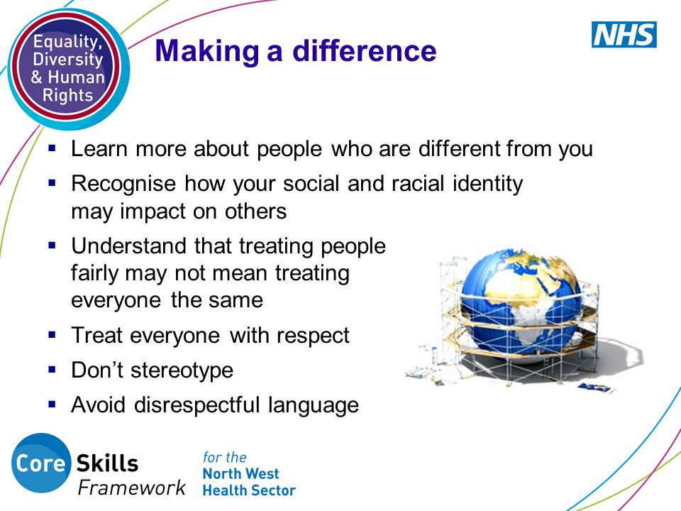  Learn more about people who are different from you  Recognise how your social and racial identity may impact on others  Understand that treating people fairly may not mean treating everyone the same  Treat everyone with respect  Don't stereotype  Avoid disrespectful language Making a difference