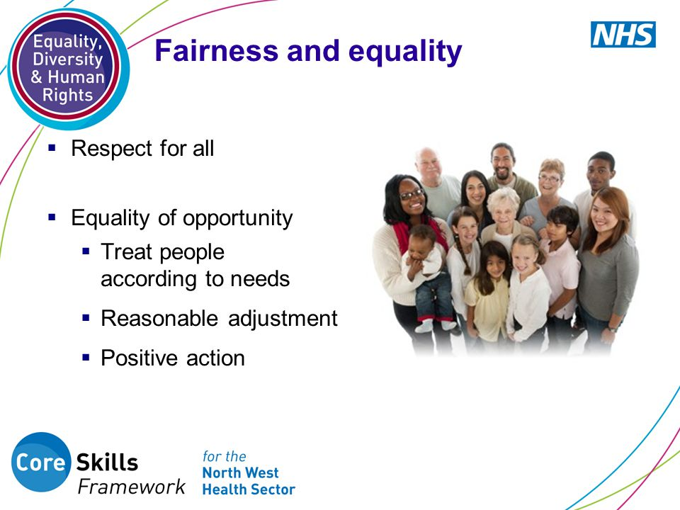  Respect for all  Equality of opportunity  Treat people according to needs  Reasonable adjustment  Positive action Fairness and equality