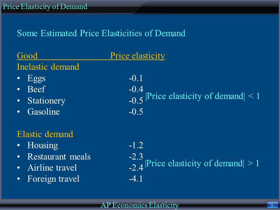 5 5 Intro: The cross-price elasticity of demand measures the effect of a change in one good's price on the quantity of another good demanded.
