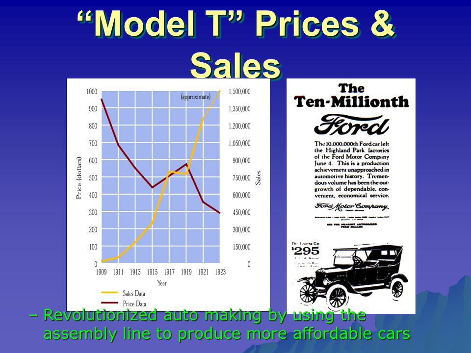 """Model T"" Prices & Sales –Revolutionized auto making by using the assembly line to produce more affordable cars"